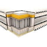 Матрас Neolux 3D Империал Мемори-латекс