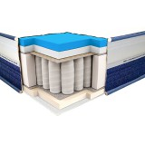 Матрас Neolux ViscoGel 3D Sping Comfort